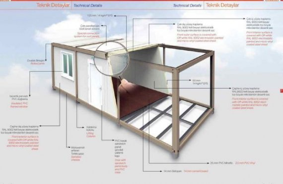 Flat Pack Containers Tekniska Specifikationer